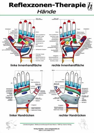 http://www.verlaghawelka.de/media/images/handreflexzonen-large-2.jpg